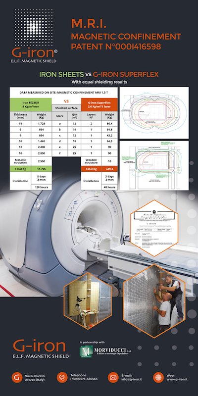 MRI magnetic confinement