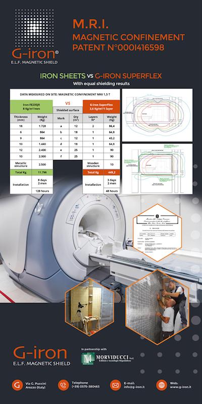 MRI magnetic confinement