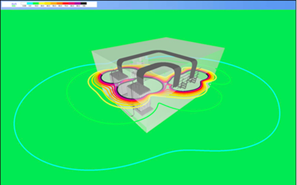 3D magnetic impact simulations